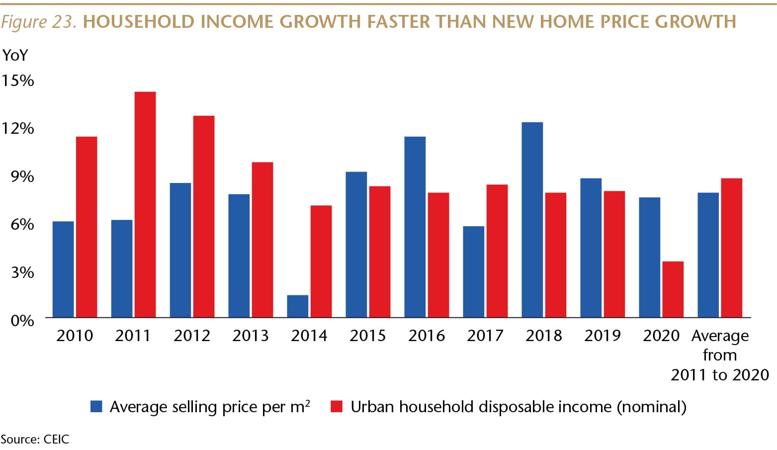 SI073_Figure 23_Household income growth faster_WEB-01-min.jpg